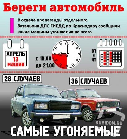 Берегите автомобиль